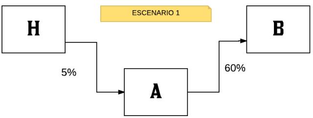 participaciones-cualificadas-1