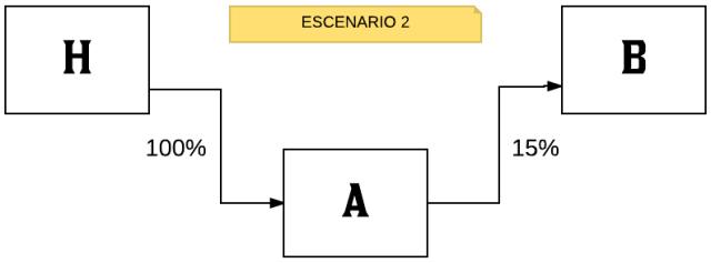 participaciones-cualificadas-2